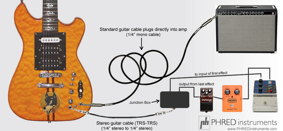Varitone Wiring Diagram also Dean Bass Guitar Wiring Diagrams moreover Dean Bass Guitar Wiring Diagrams likewise How To Use An On Board Effects Loop Obel besides Tpac Soem Rca Converter Wiring Diagram. on trey anastasio wiring diagram